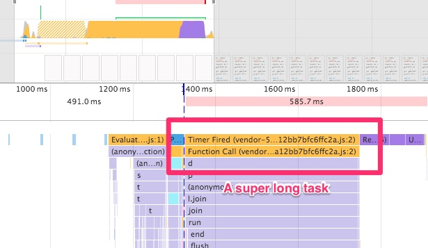 A DevTools timeline showing a single long task